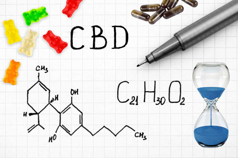 Guide to CBD Usage: Look at the Methods of CBD Ingestion & Effectiveness
